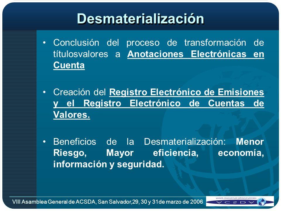 Desmaterialización Conclusión del proceso de transformación de títulosvalores a Anotaciones Electrónicas en Cuenta.