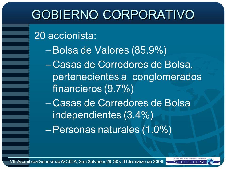 GOBIERNO CORPORATIVO 20 accionista: Bolsa de Valores (85.9%)