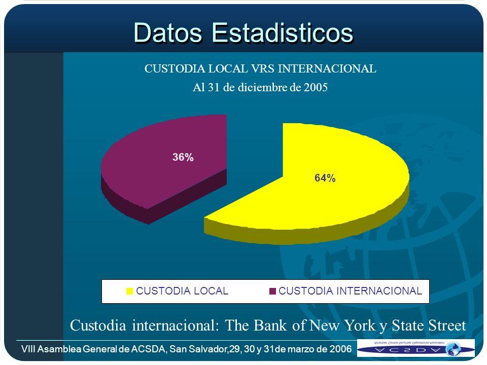 CUSTODIA LOCAL VRS INTERNACIONAL