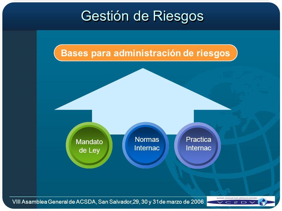 Bases para administración de riesgos