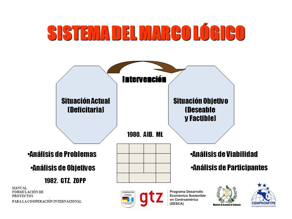 SISTEMA DEL MARCO LÓGICO