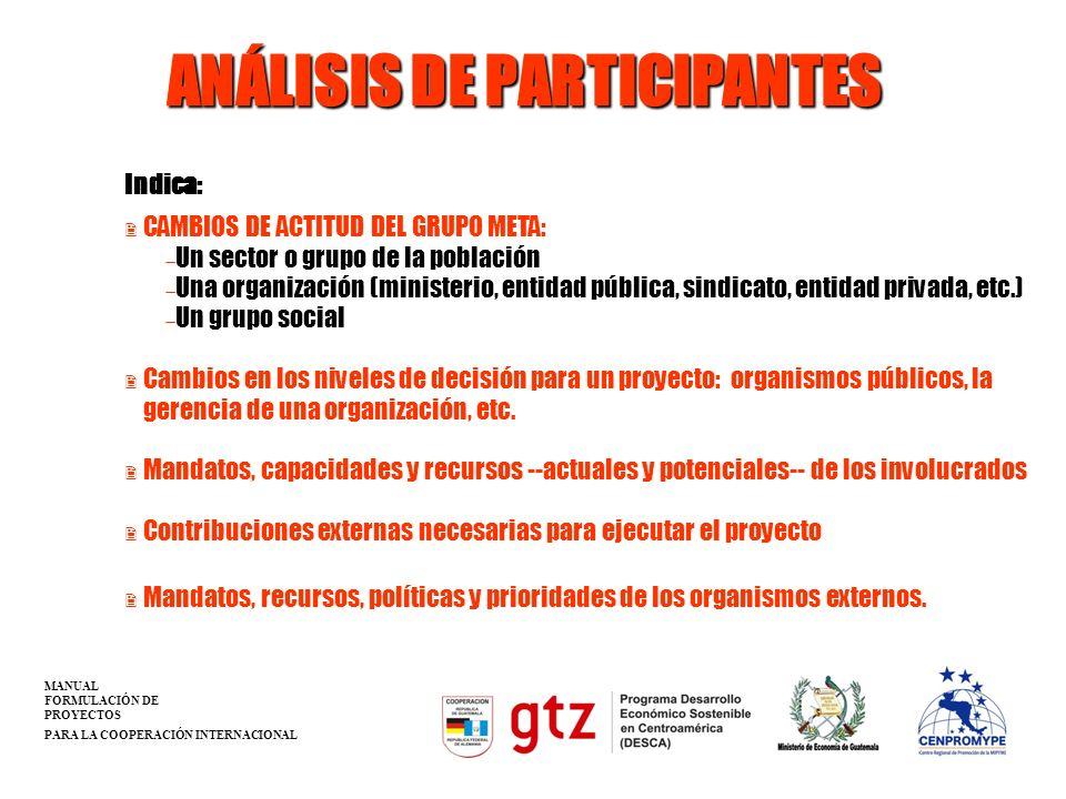 ANÁLISIS DE PARTICIPANTES