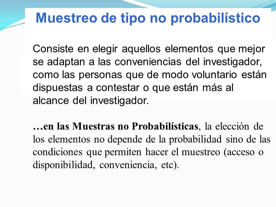 Muestreo de tipo no probabilístico