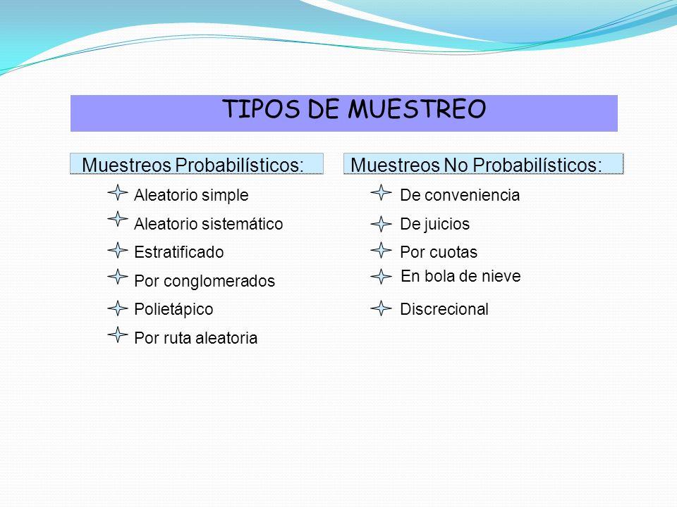 TIPOS DE MUESTREO Muestreos Probabilísticos: