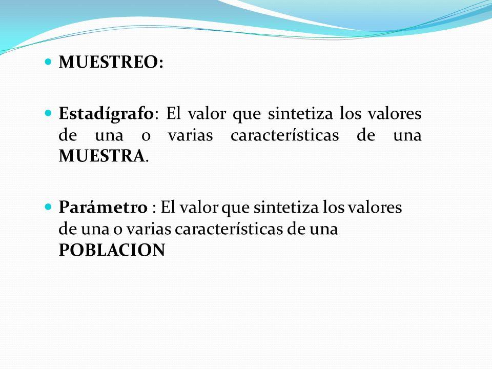 MUESTREO:Estadígrafo: El valor que sintetiza los valores de una o varias características de una MUESTRA.