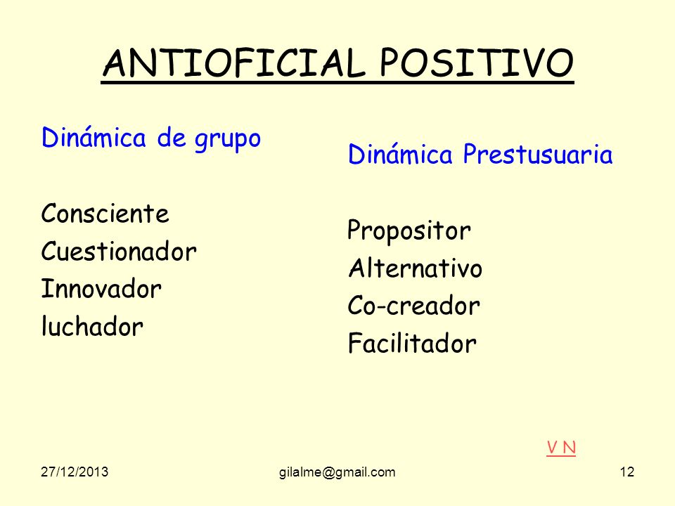 ANTIOFICIAL POSITIVO Dinámica de grupo Dinámica Prestusuaria