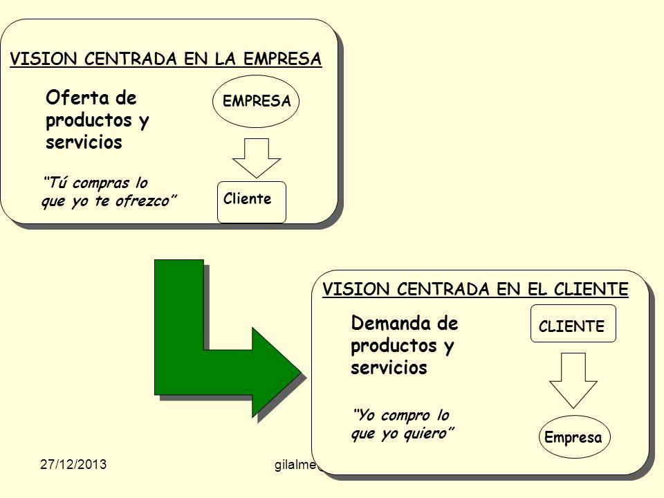 VISION CENTRADA EN LA EMPRESA VISION CENTRADA EN EL CLIENTE
