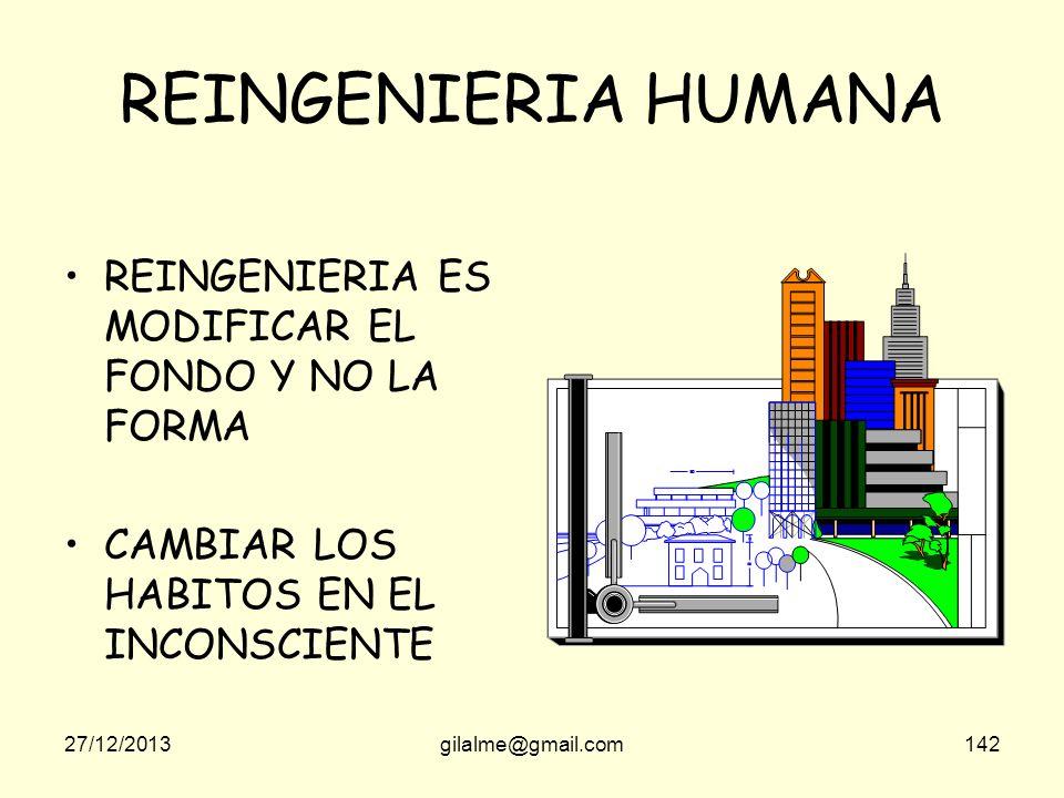 REINGENIERIA HUMANA REINGENIERIA ES MODIFICAR EL FONDO Y NO LA FORMA