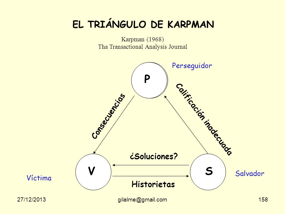 Tha Transactional Analysis Journal