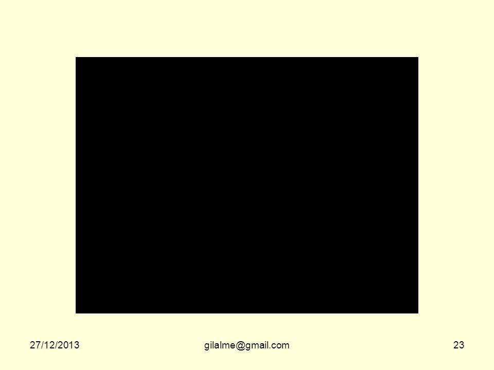 23/03/2017 gilalme@gmail.com