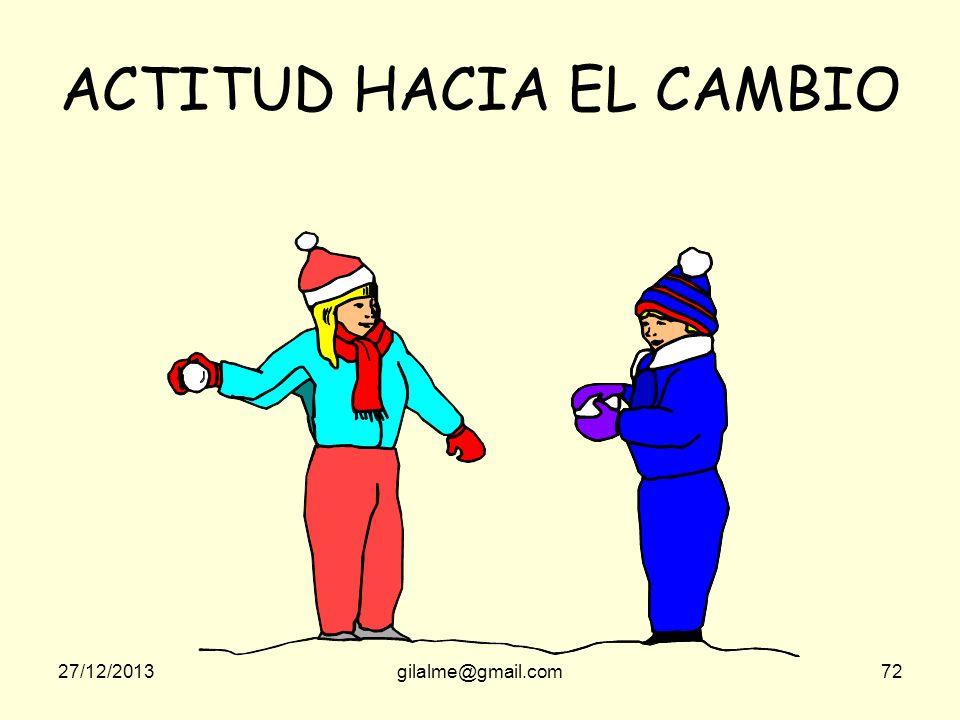 ACTITUD HACIA EL CAMBIO