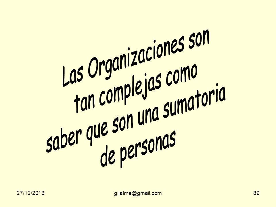 Las Organizaciones son tan complejas como saber que son una sumatoria