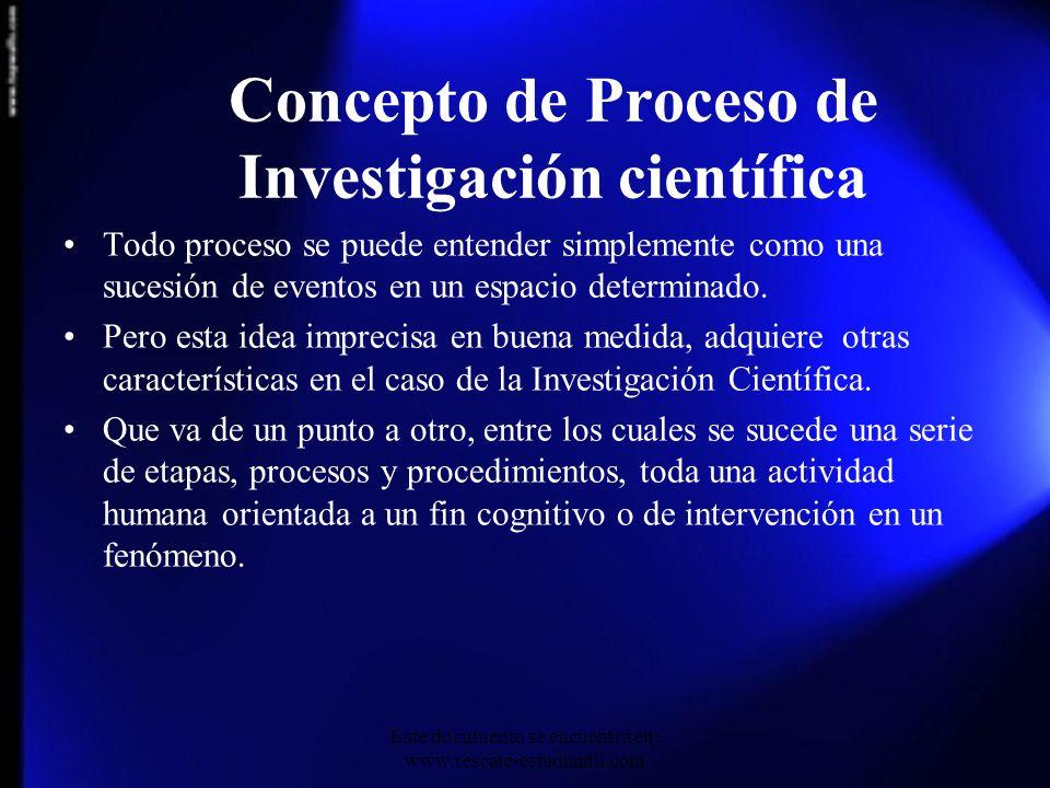Concepto de Proceso de Investigación científica