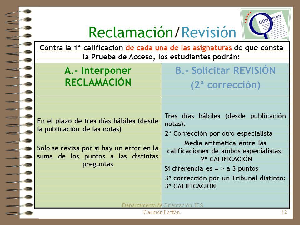 Reclamación/Revisión