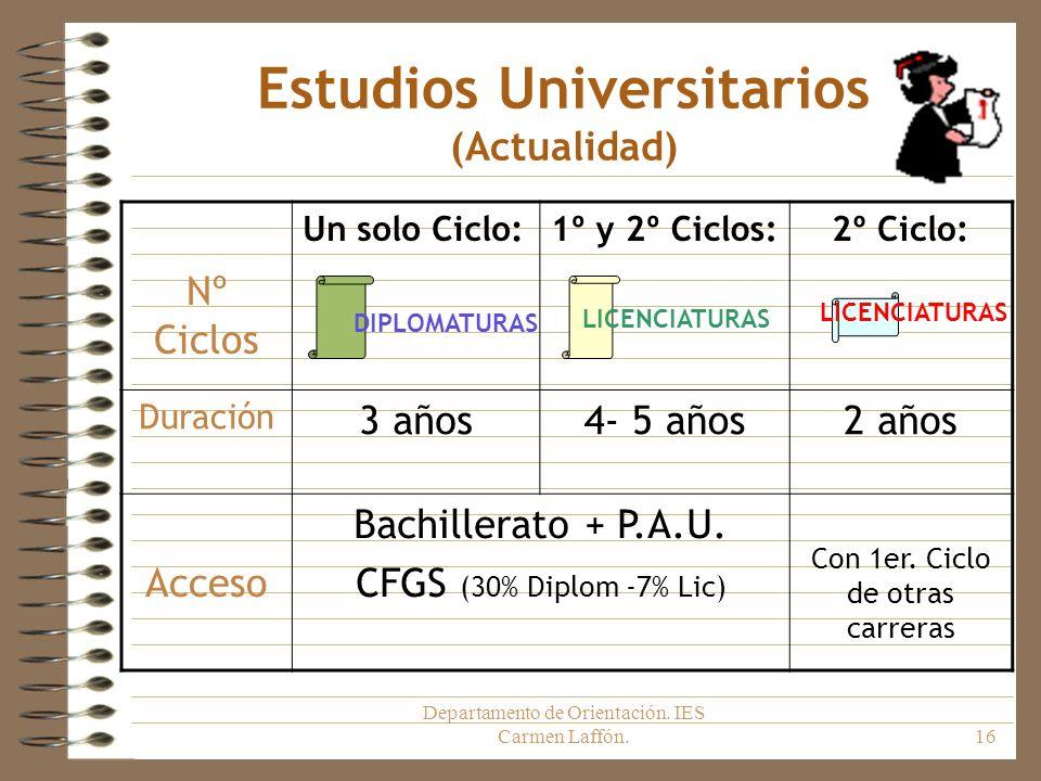 Estudios Universitarios (Actualidad)