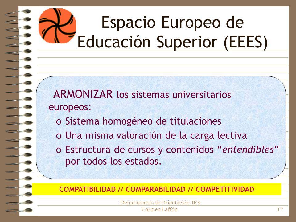 Espacio Europeo de Educación Superior (EEES)