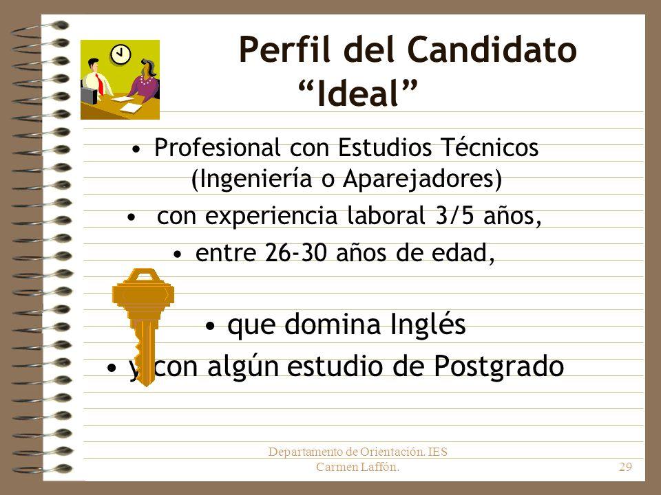 Perfil del Candidato Ideal