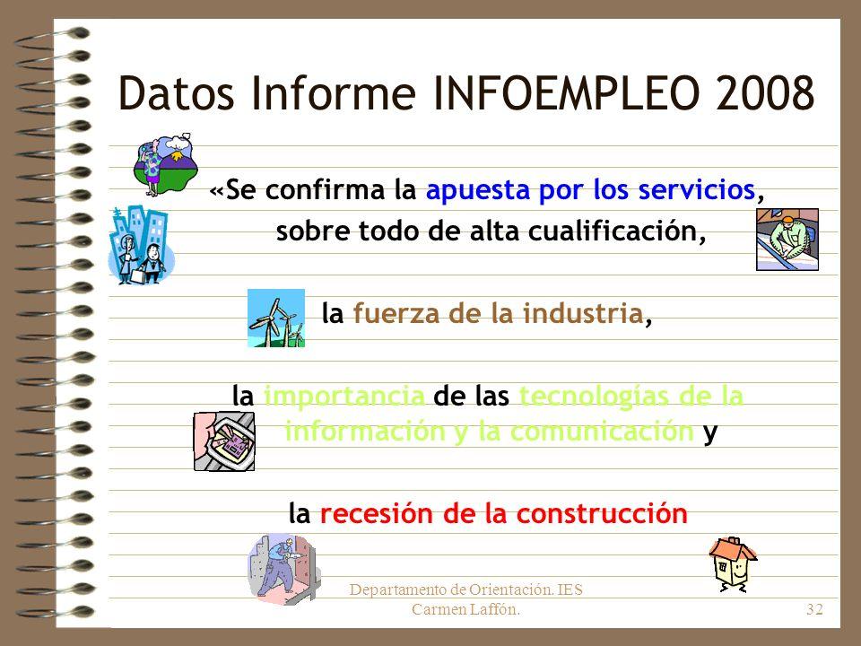 Datos Informe INFOEMPLEO 2008