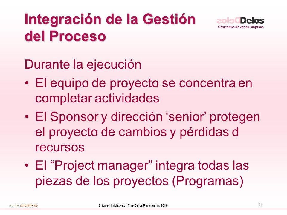 Integración de la Gestión del Proceso