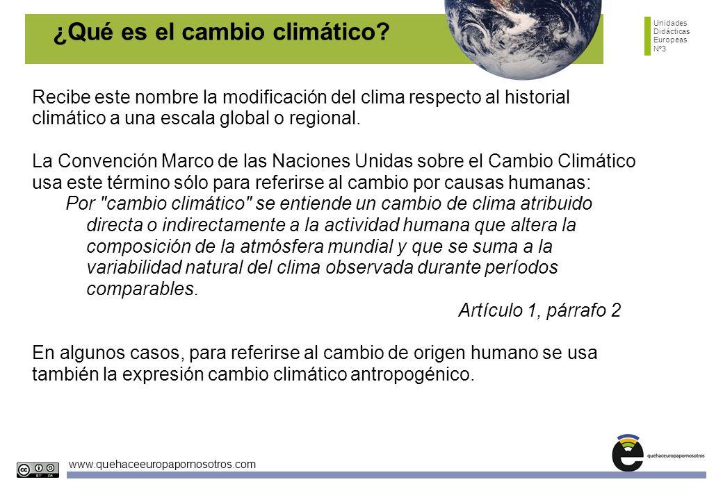 ¿Qué es el cambio climático