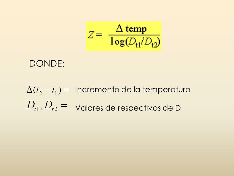 DONDE: Incremento de la temperatura Valores de respectivos de D