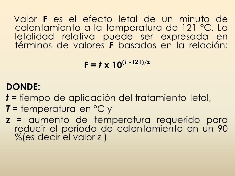 Valor F es el efecto letal de un minuto de calentamiento a la temperatura de 121 °C. La letalidad relativa puede ser expresada en términos de valores F basados en la relación: