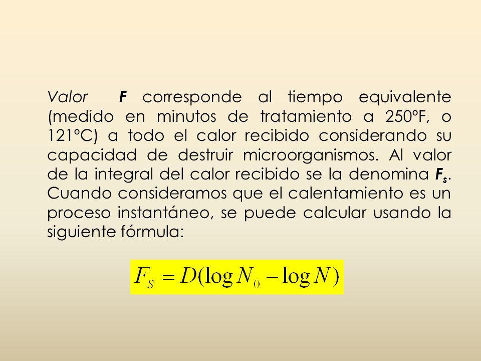 Valor F corresponde al tiempo equivalente (medido en minutos de tratamiento a 250ºF, o 121ºC) a todo el calor recibido considerando su capacidad de destruir microorganismos.