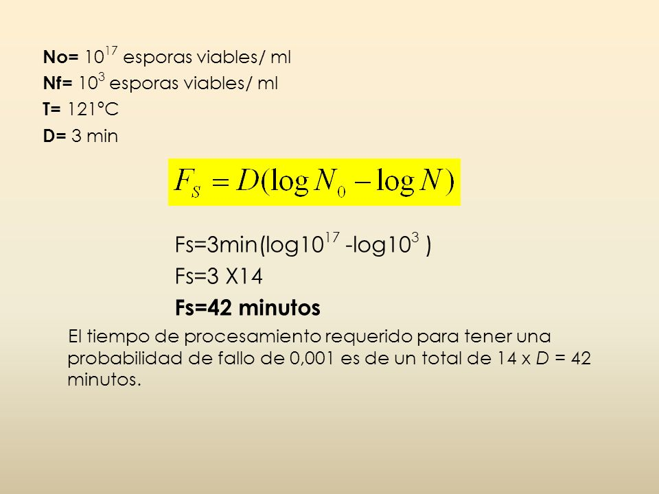 Fs=3min(log1017 -log103 ) Fs=3 X14 Fs=42 minutos