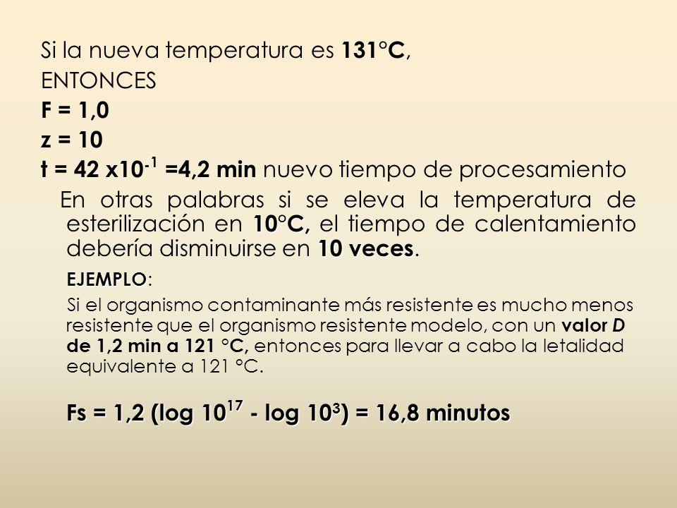 Si la nueva temperatura es 131°C, ENTONCES F = 1,0 z = 10