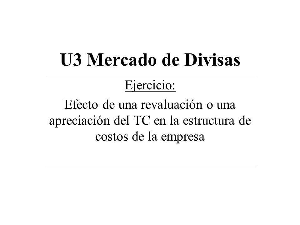 U3 Mercado de Divisas Ejercicio:
