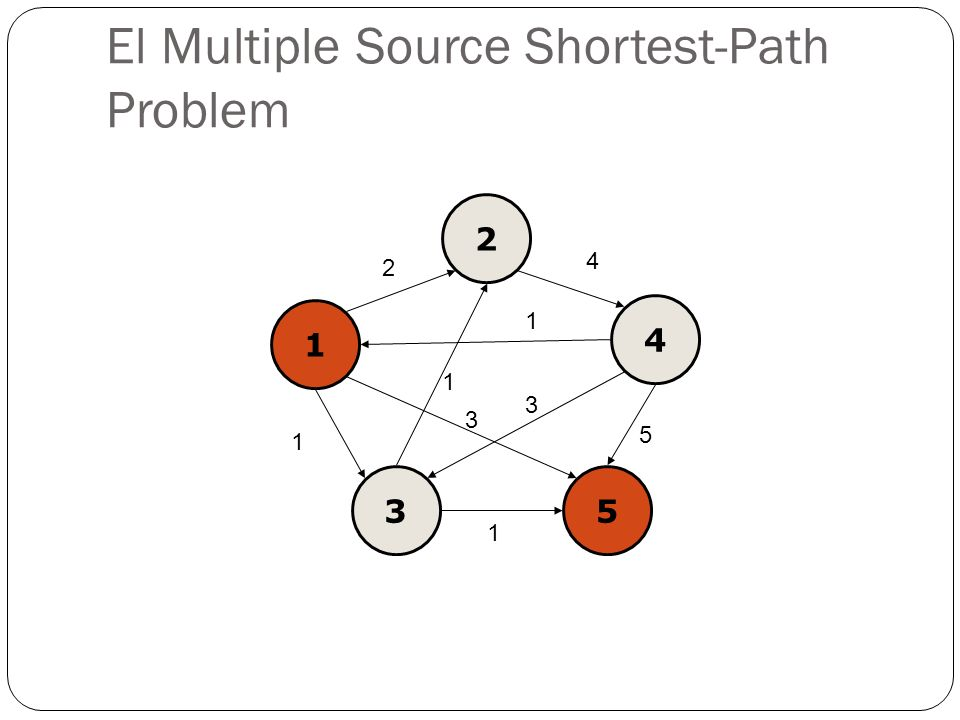 El Multiple Source Shortest-Path Problem
