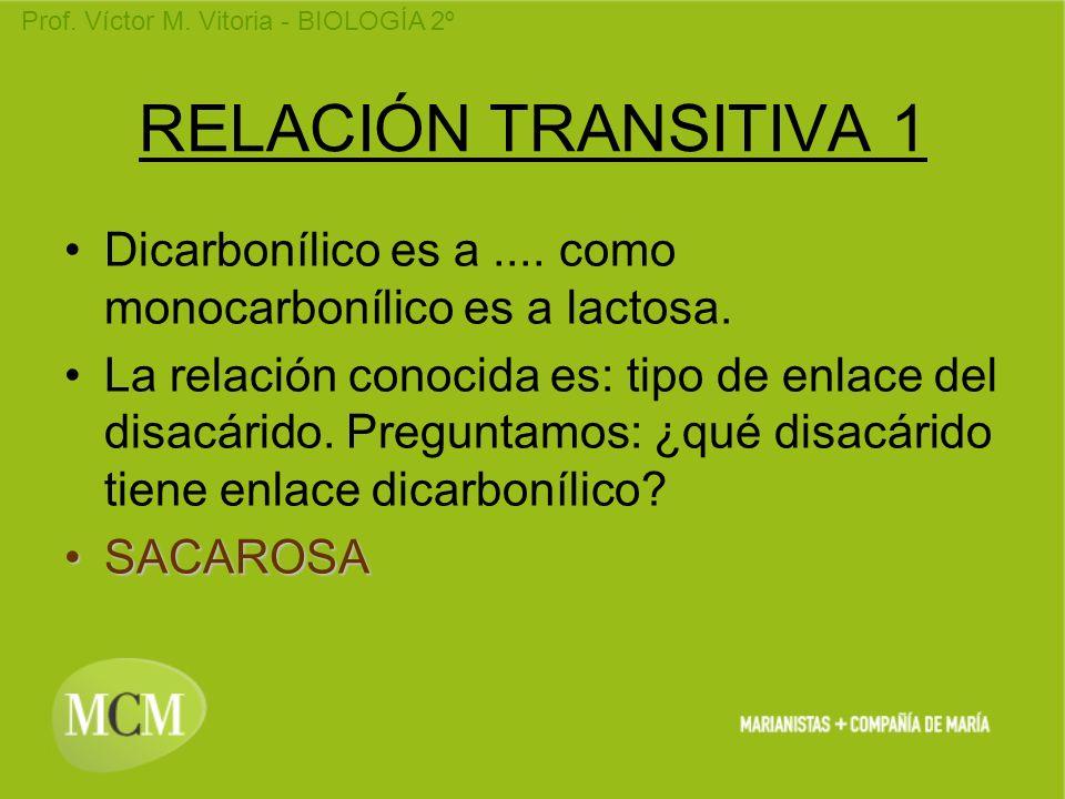 RELACIÓN TRANSITIVA 1Dicarbonílico es a .... como monocarbonílico es a lactosa.