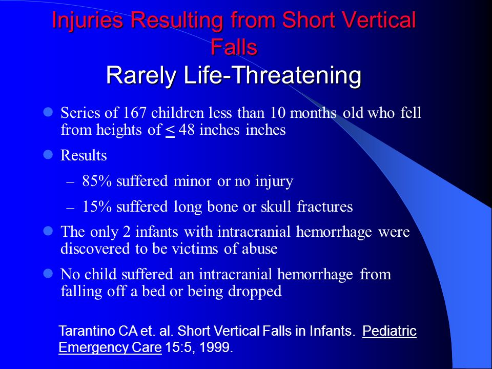 Injuries Resulting from Short Vertical Falls Rarely Life-Threatening