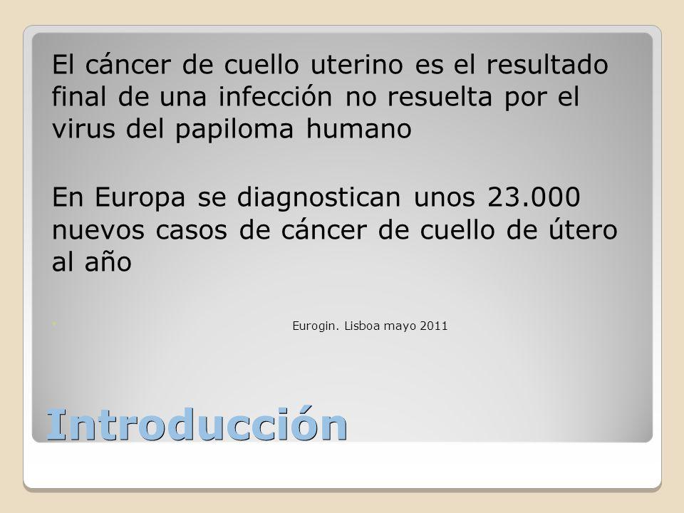 El cáncer de cuello uterino es el resultado final de una infección no resuelta por el virus del papiloma humano