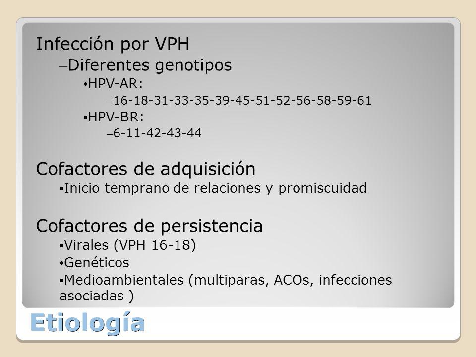 Etiología Infección por VPH Cofactores de adquisición