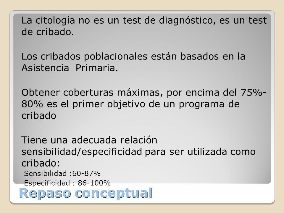 La citología no es un test de diagnóstico, es un test de cribado.