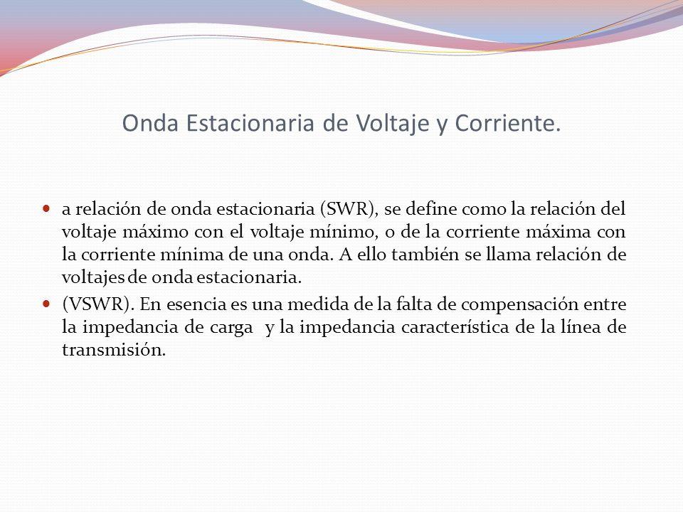 Onda Estacionaria de Voltaje y Corriente.