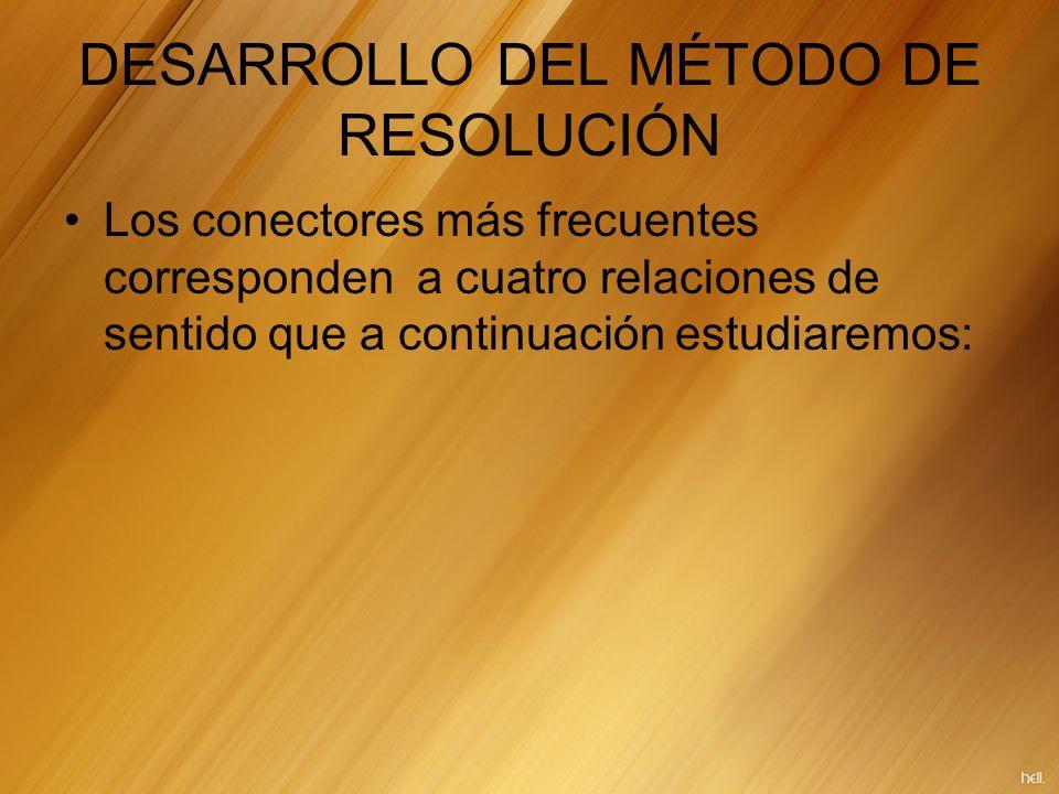 DESARROLLO DEL MÉTODO DE RESOLUCIÓN