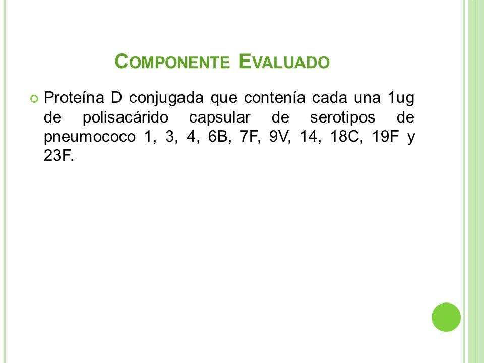 Componente Evaluado