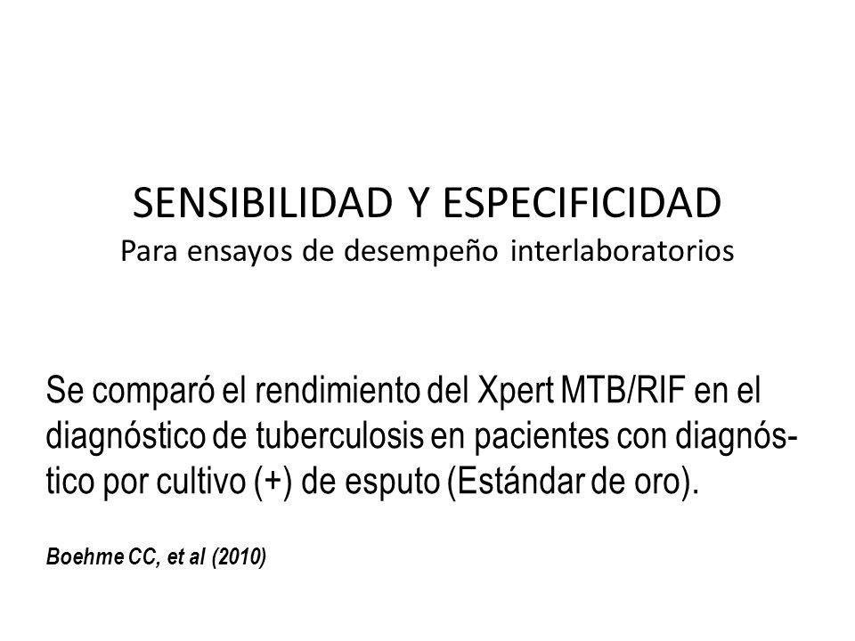 SENSIBILIDAD Y ESPECIFICIDAD Para ensayos de desempeño interlaboratorios