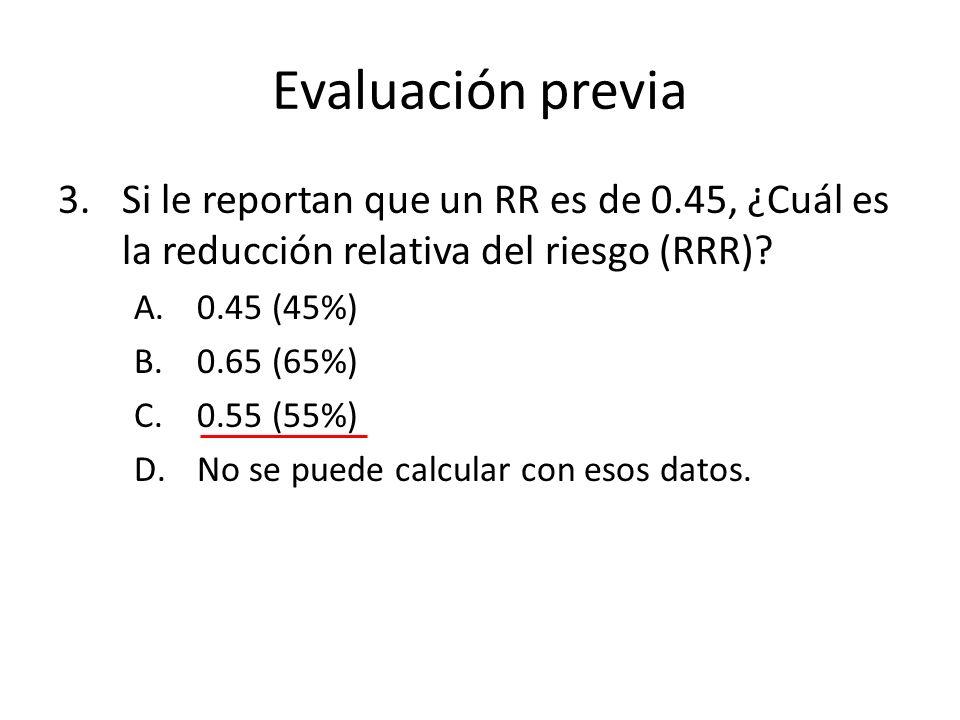 Evaluación previa Si le reportan que un RR es de 0.45, ¿Cuál es la reducción relativa del riesgo (RRR)