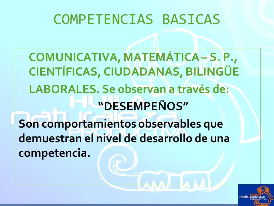 COMPETENCIAS BASICASCOMUNICATIVA, MATEMÁTICA – S. P., CIENTÍFICAS, CIUDADANAS, BILINGÜE. LABORALES. Se observan a través de: