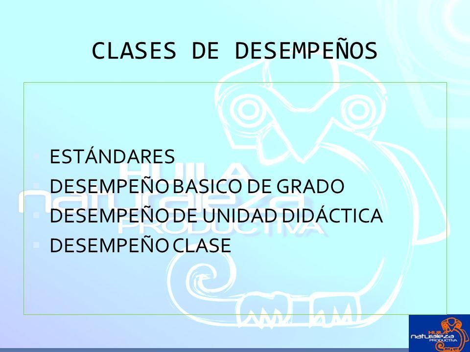 CLASES DE DESEMPEÑOS ESTÁNDARES DESEMPEÑO BASICO DE GRADO