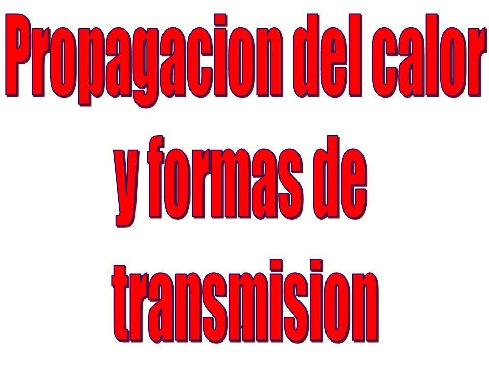 Propagacion del calor y formas de transmision . .