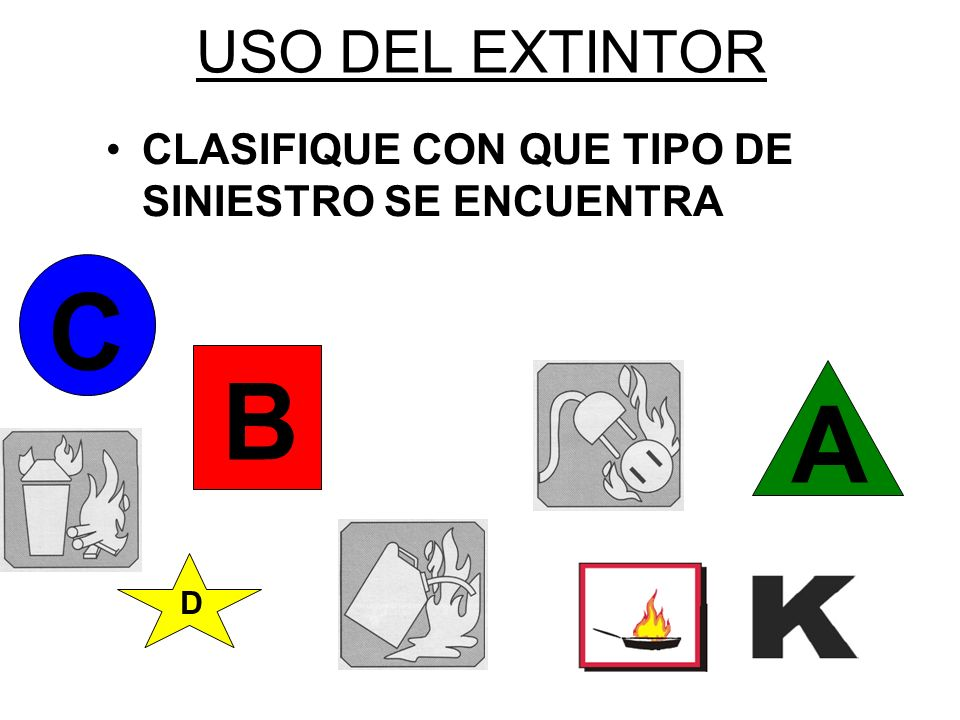 USO DEL EXTINTOR CLASIFIQUE CON QUE TIPO DE SINIESTRO SE ENCUENTRA C B A D