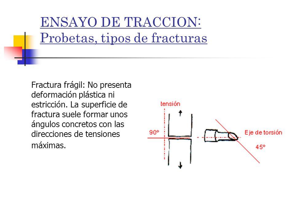 ENSAYO DE TRACCION: Probetas, tipos de fracturas