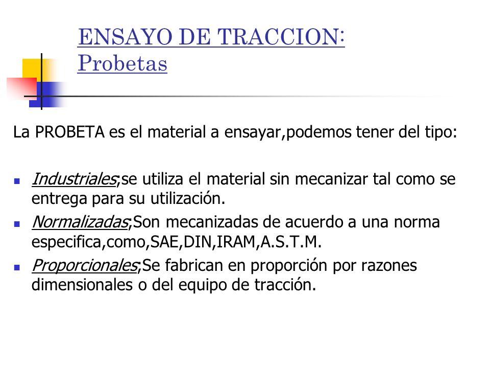 ENSAYO DE TRACCION: Probetas