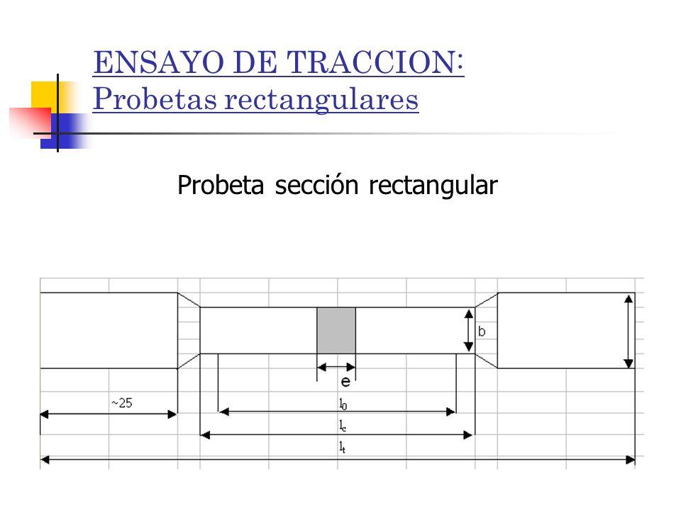 ENSAYO DE TRACCION: Probetas rectangulares