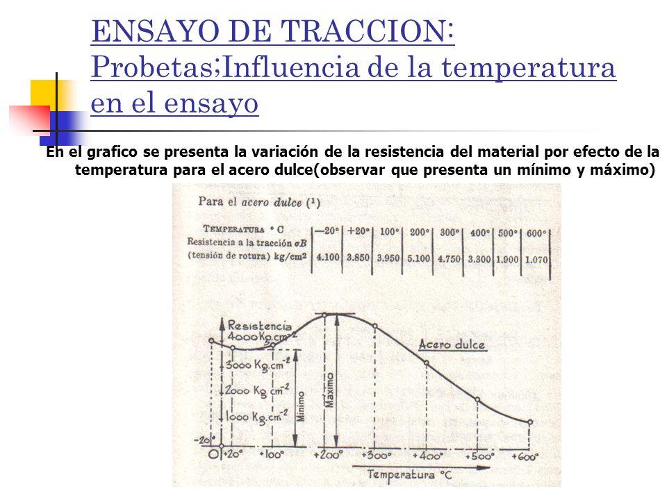 ENSAYO DE TRACCION: Probetas;Influencia de la temperatura en el ensayo