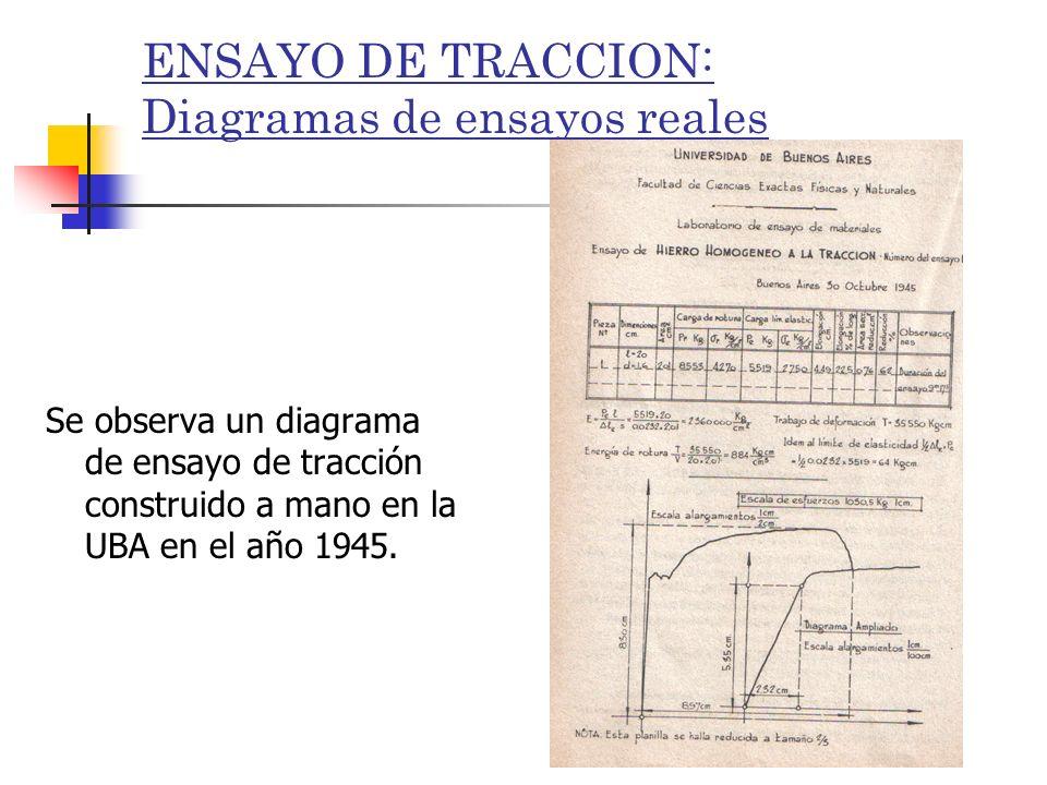 ENSAYO DE TRACCION: Diagramas de ensayos reales